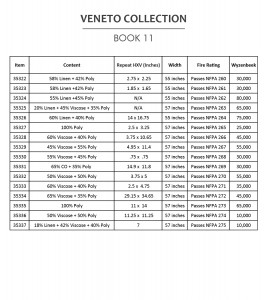 http://www.taffard.com/wp-content/uploads/2017/02/Veneto-09-Ebook-58-267x300.jpg