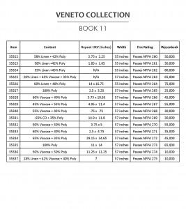 https://taffard.com/wp-content/uploads/2017/02/Veneto-10-Ebook-38-267x300.jpg