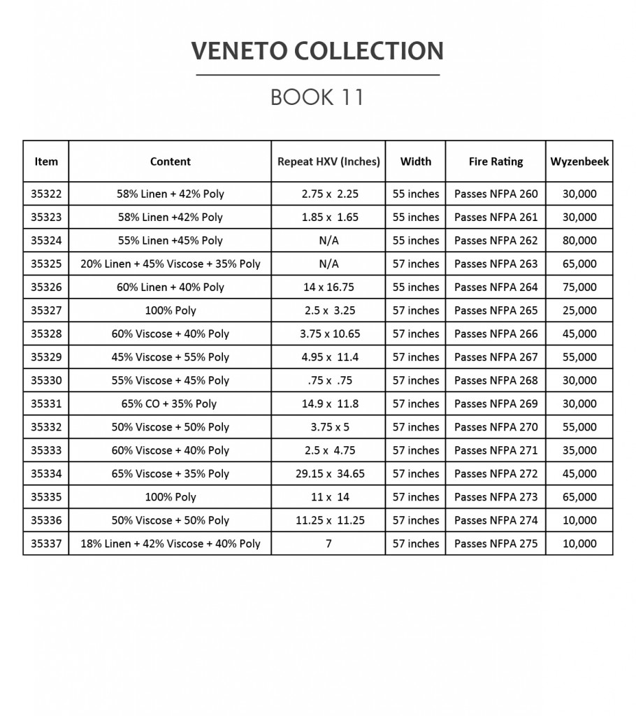 https://taffard.com/wp-content/uploads/2017/02/Veneto-10-Ebook-38-910x1024.jpg