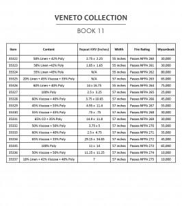 https://taffard.com/wp-content/uploads/2017/02/Veneto-11-Ebook-19-266x300.jpg