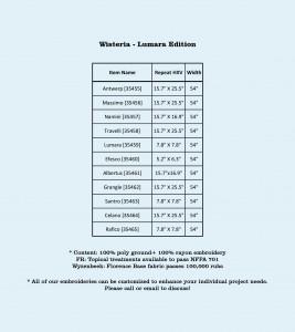 https://taffard.com/wp-content/uploads/2018/05/576x648-Wisteria-Lumara-Edition-Catalog-2018-23-267x300.jpg