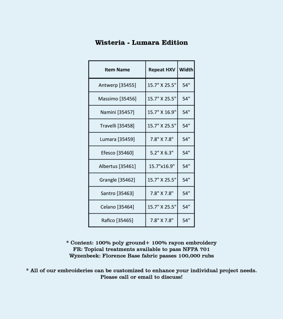 https://taffard.com/wp-content/uploads/2018/05/576x648-Wisteria-Lumara-Edition-Catalog-2018-23-910x1024.jpg