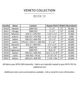 http://www.taffard.com/wp-content/uploads/2018/10/Veneto-13-memo-Ebook-30-266x300.jpg